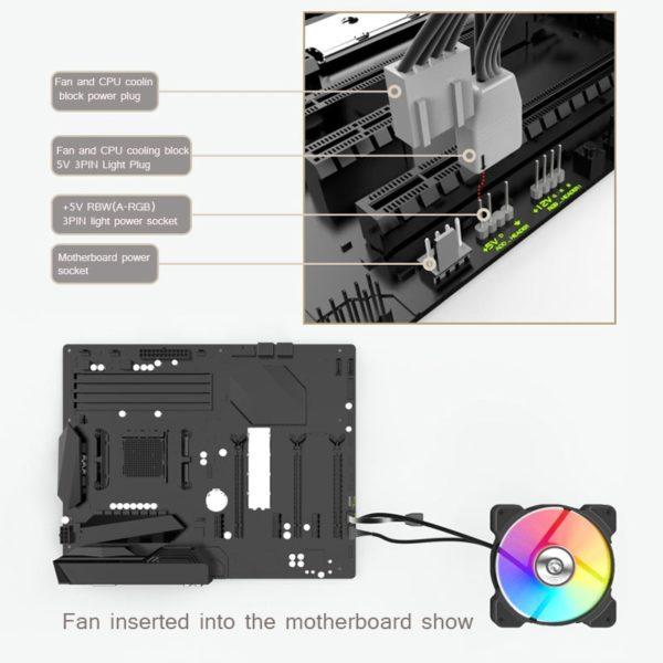 PC CPU Water Cooling Kit 120mm Fan, Radiator Pump, CPU Block